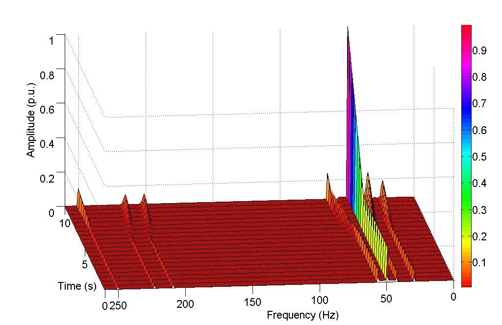 Time frequency analysis smartive tfa spectograma ccuart Choice Image